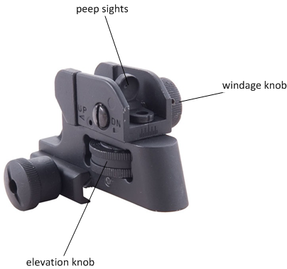 A2 Rear Sight